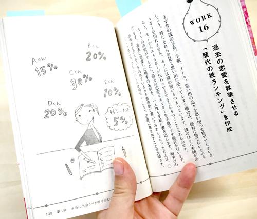 コイヌマユキ2