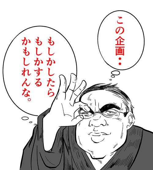 kikaku
