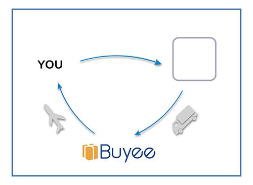 トラックと飛行機をつかった輸送手段を表現したインフォグラフィックス