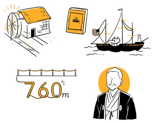 水車、本、舟、人物のイラスト