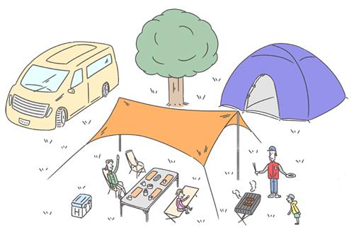 キャンプの基本構成