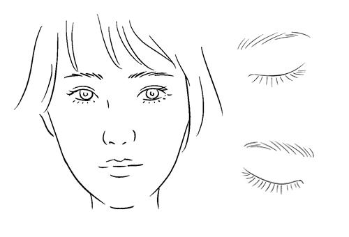 顔と目イラスト