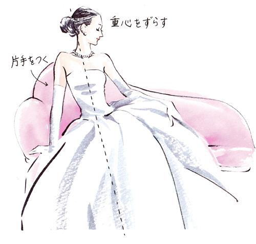 ドレス女性