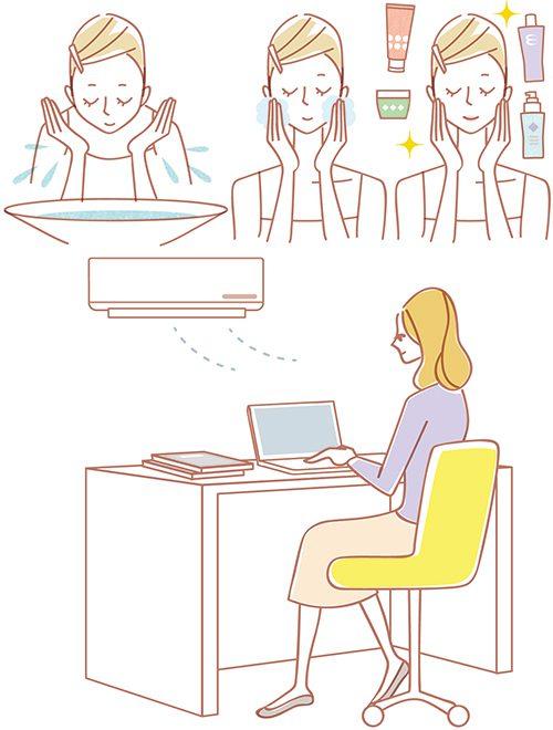 洗顔の方法のイラストとオフィスの女性社員のイラスト