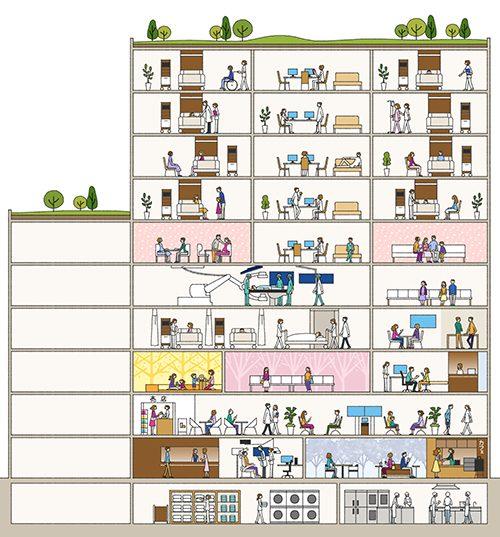 建物の断面図