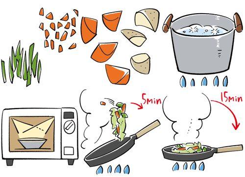 野菜と調理器具