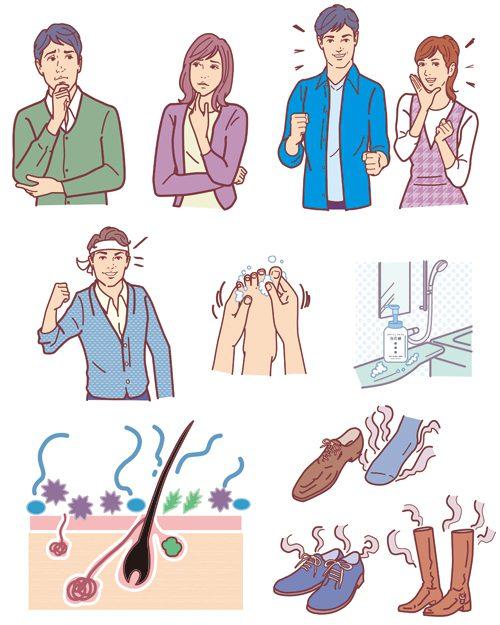 人物や細胞図