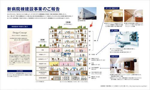 慶応大学病院の冊子の中面ページ写真