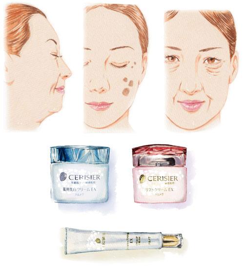 女性の顔と商品