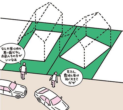 俯瞰で見た家と車のイラスト