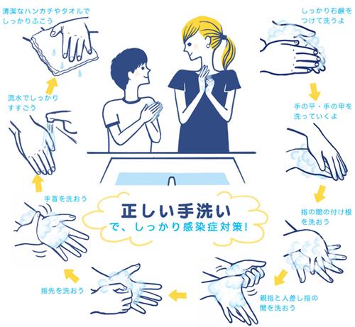 手洗いをしている親子のイラスト