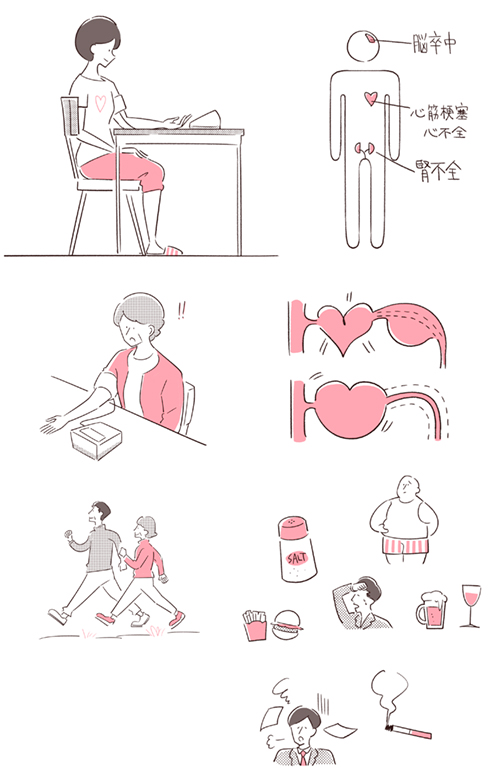 高血圧に関連した女性のイラスト