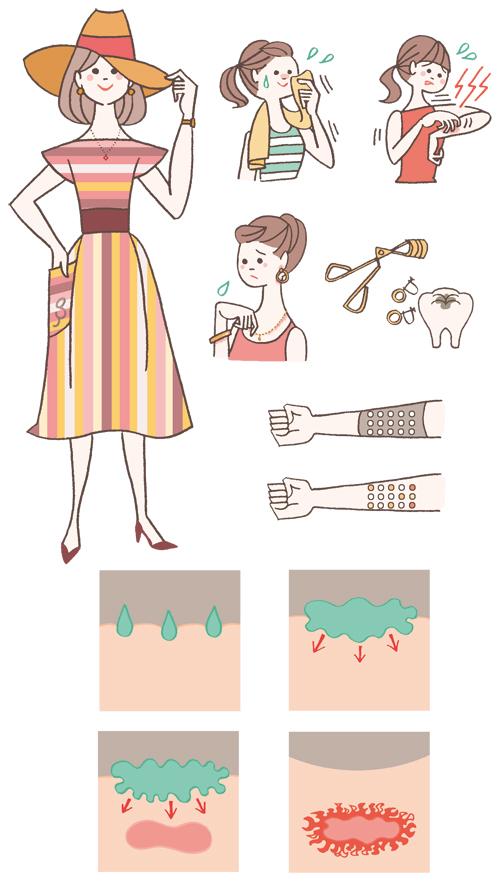 女性イラスト 肌図