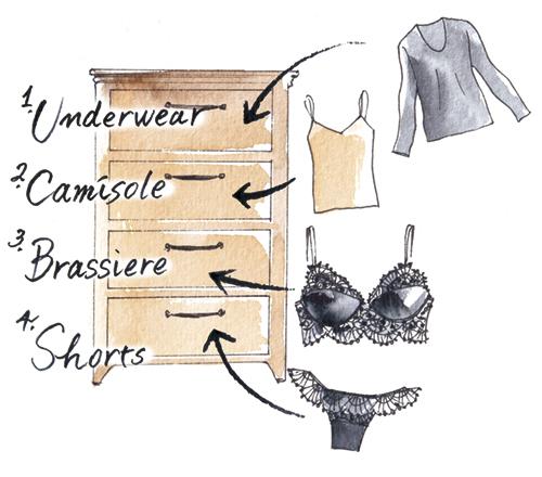 下着の収納場所を説明するイラスト