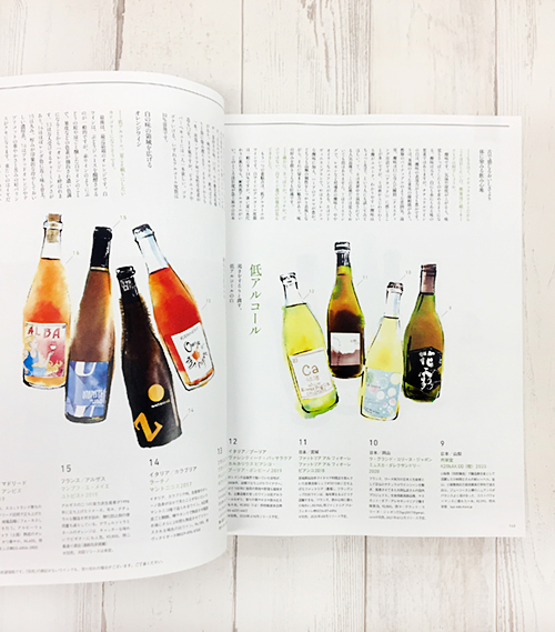 雑誌HERSの写真